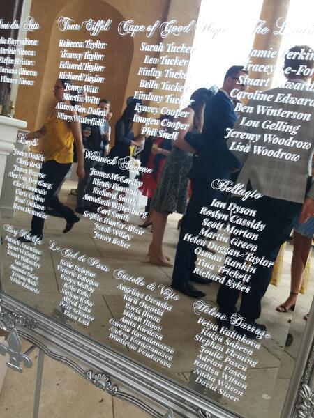 Табло с имената за сватба